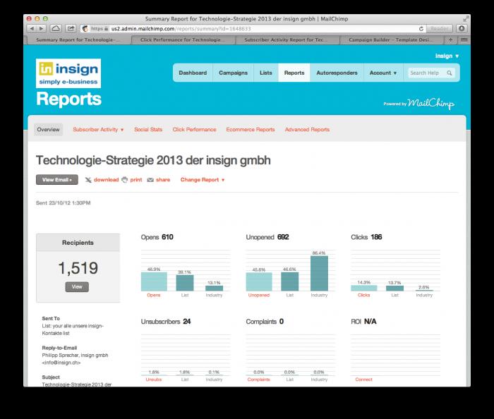 MailChimp - Übersichtseite eines Reports - MailChimp - Übersichtseite eines Reports