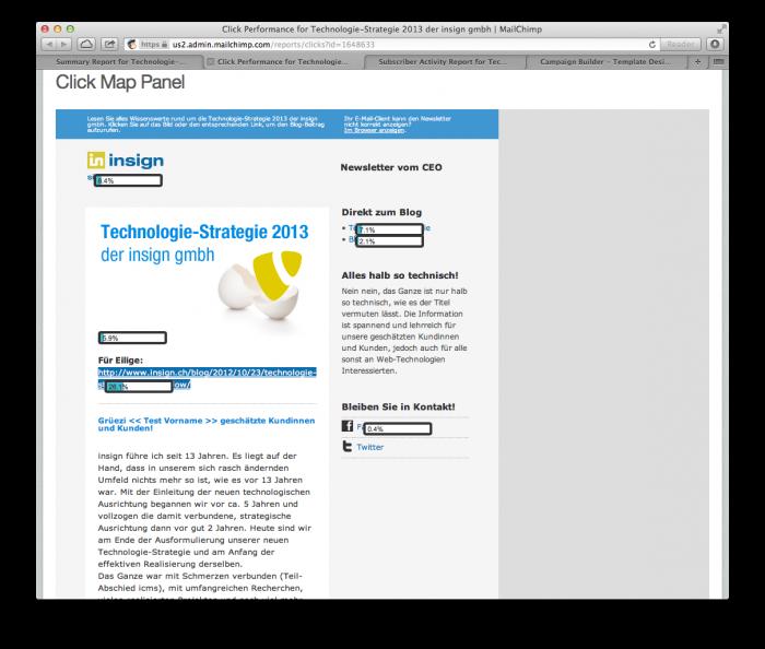MailChimp - Anzeige der Click-Performance direkt im Newsletter - MailChimp - Anzeige der Click-Performance direkt im Newsletter