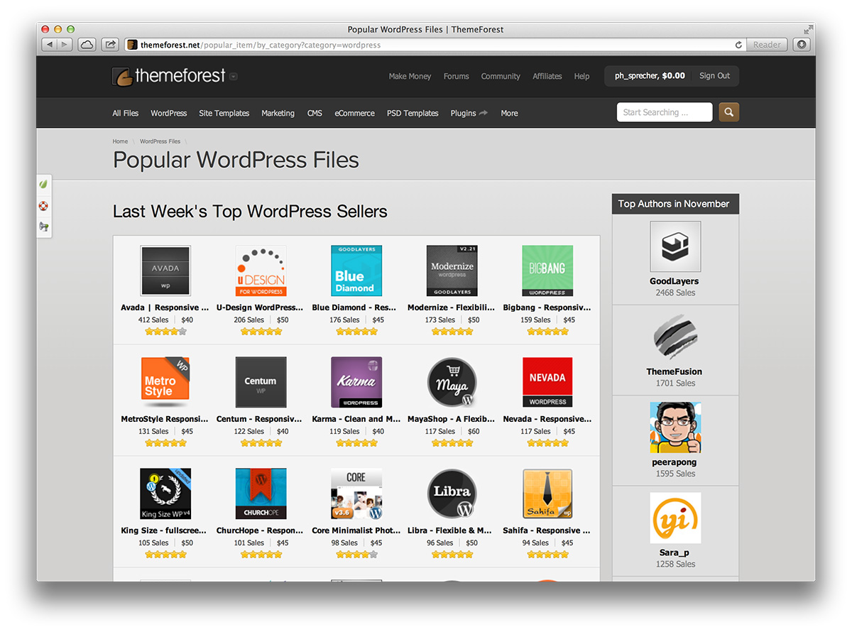 themeforst.net WordPress Themes