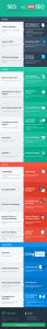 Info-Grafik: SEO Suchmaschinenoptimierung gestern und heute