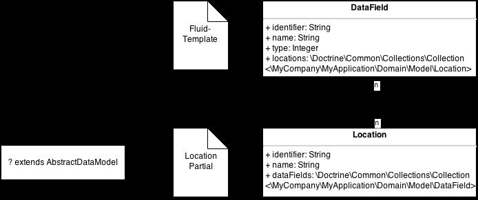 Location-DataField