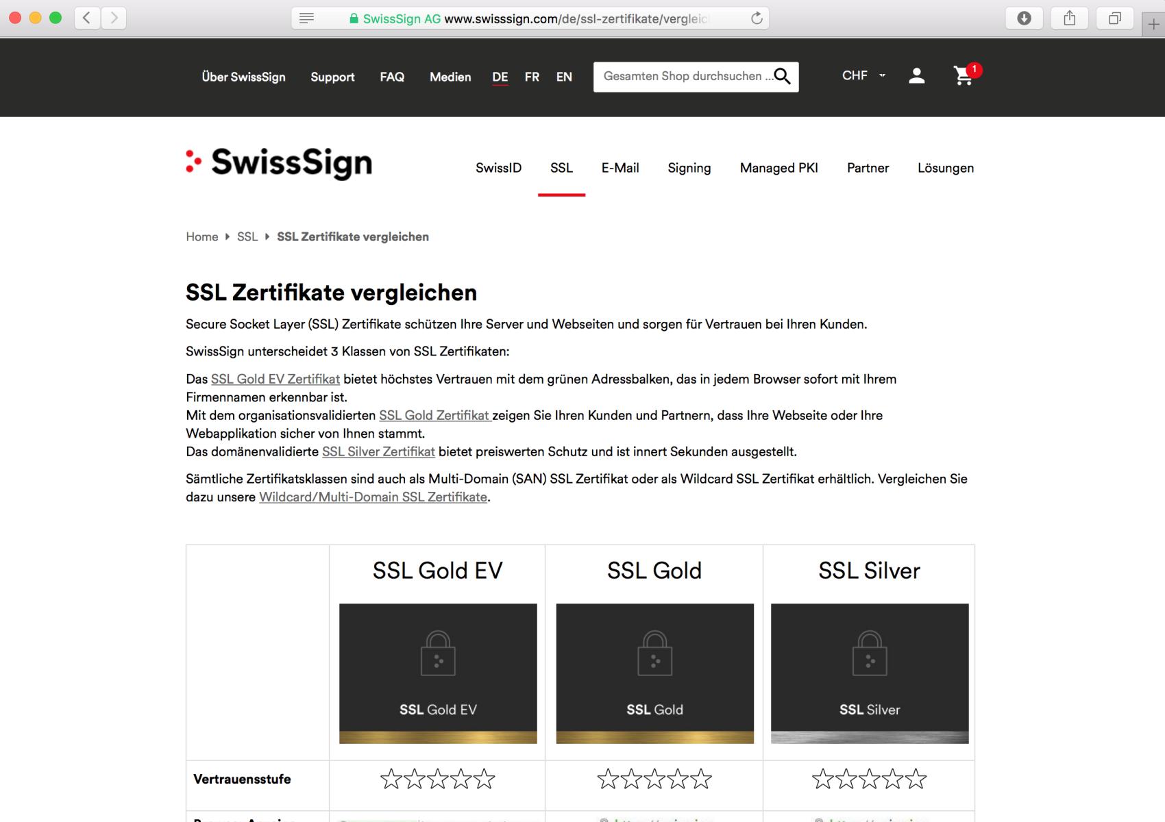 SwissSign-SSL-Vergleich