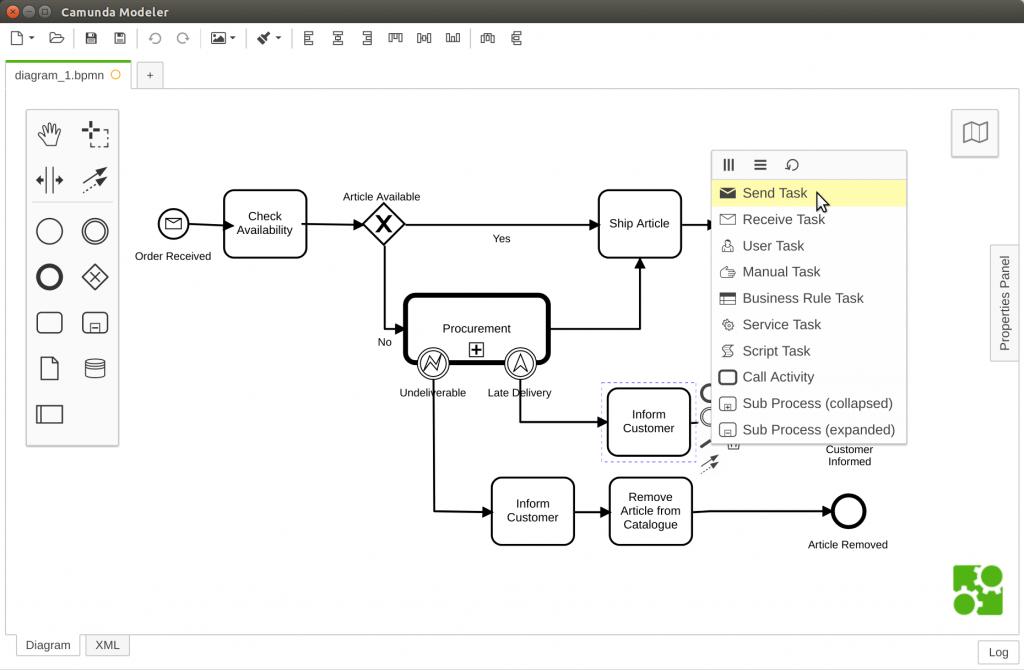 Geschäftsprozesse digitalisieren - Modeler von Camunda BPM in Action