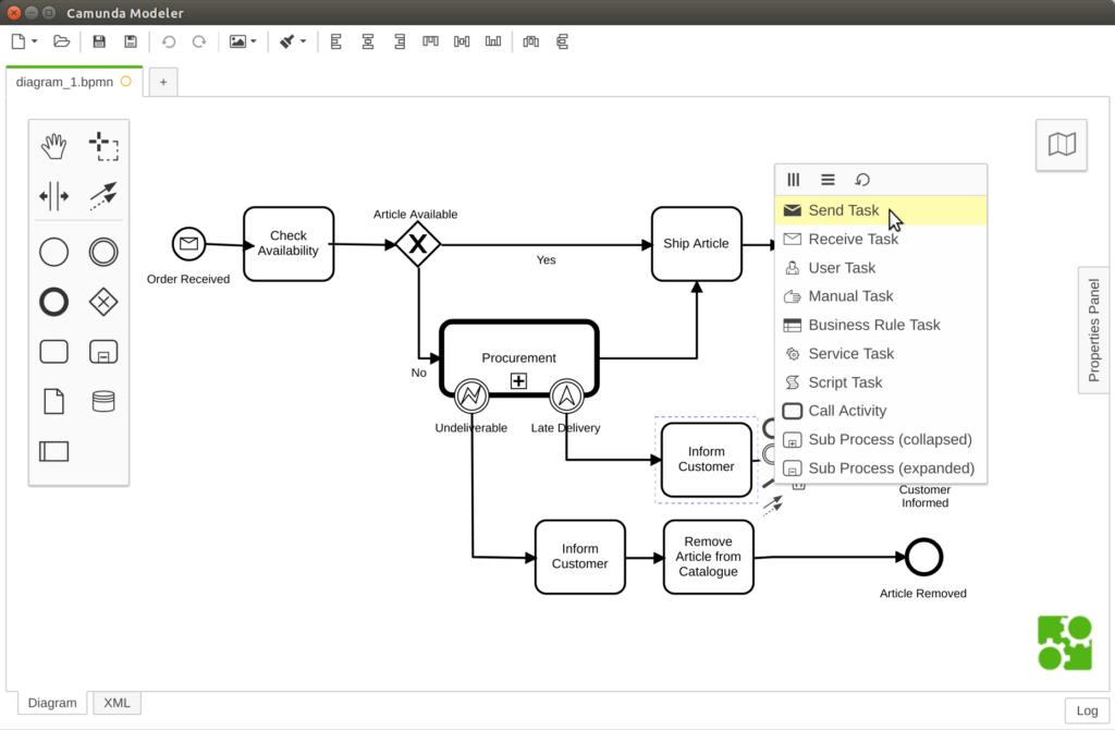 Camunda Modeler von insign mit einem Beispiel für die Bearbeitung von digitalisierten Workflows