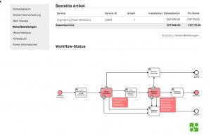 Bestellansicht-mit-WF-Diagramm